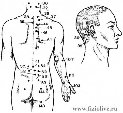 остеохондрозе позвоночника