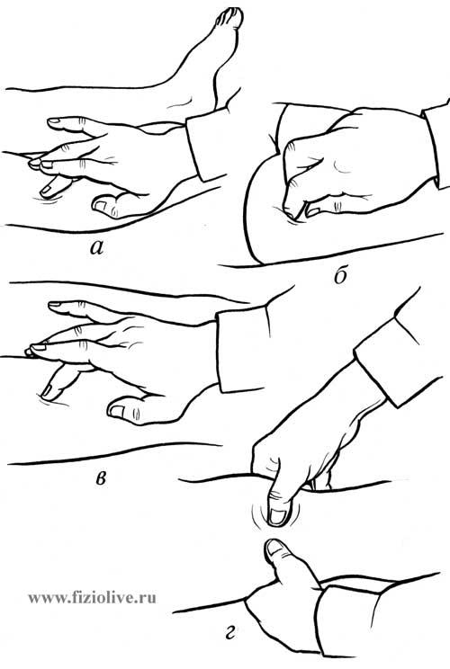 2 Техника выполнения точечного массажа