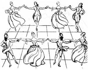 танец контрданс