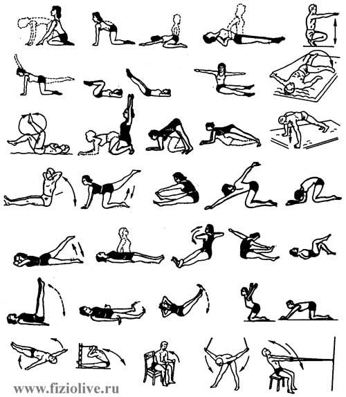 Комплекс физических упражнений после операции п