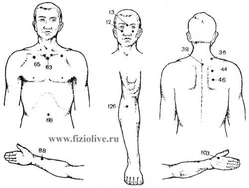 Точечный массаж при болезни суставов как избавиться от суставной боли в плече